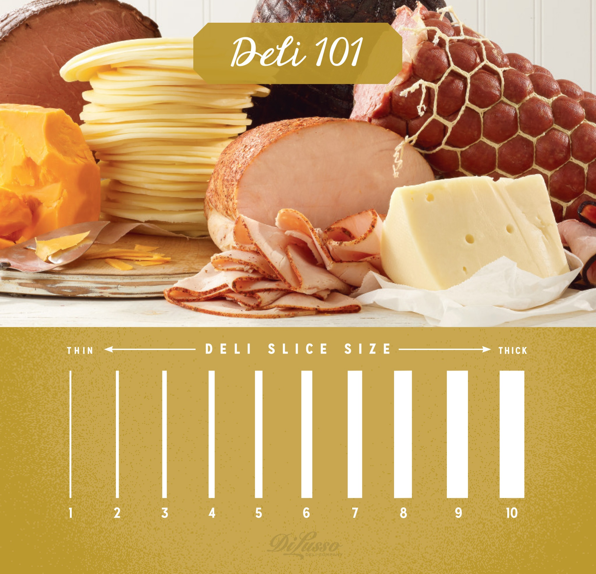 Royalty Free Stock Image Sandwich Single Fresh Cheese Salad Meat Isolated Over White Background Image34726636 in addition 500 together with CHJvY2Vzc2VkIG1lYXQ also Stock Photo Smoked Meat Image1617380 moreover 32564 Kirkland Signature Sliced Black Forest Ham 1 68 Lbs. on deli lunch meat